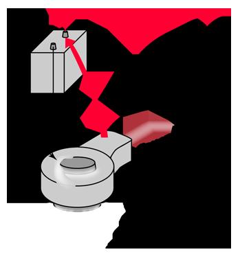 Auto Battery Terminal Corrosion