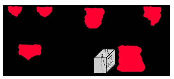 DC Circuit Examples