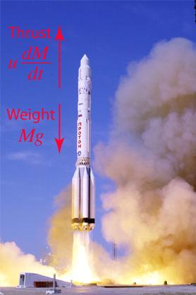 tyranny of the rocket equation