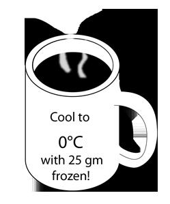 Cooling Mechanisms