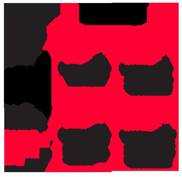 Thermodynamic Potentials