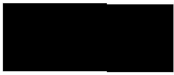 Dilatación del Tiempo/length contraction