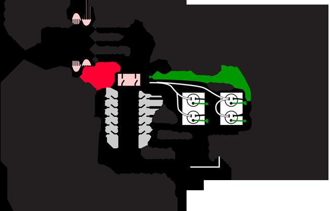 9985552eb El diseño del cableado estándar en los EEUU, consta de dos hilos a 120  voltios y un neutro que está a potencial de tierra. Los dos hilos de 120  voltios, ...