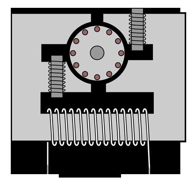6c4b0e927e5 ... están clasificados como motores de inducción. Esto significa que no se  suministra corriente a las bobinas giratorias. Estas bobinas son bucles  cerrados