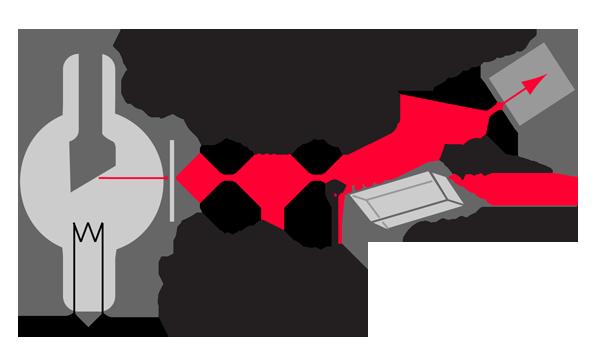 Restaurarea vederii prin metoda profesorului Zhdanov Refacerea vederii prin metoda câmpului bragg